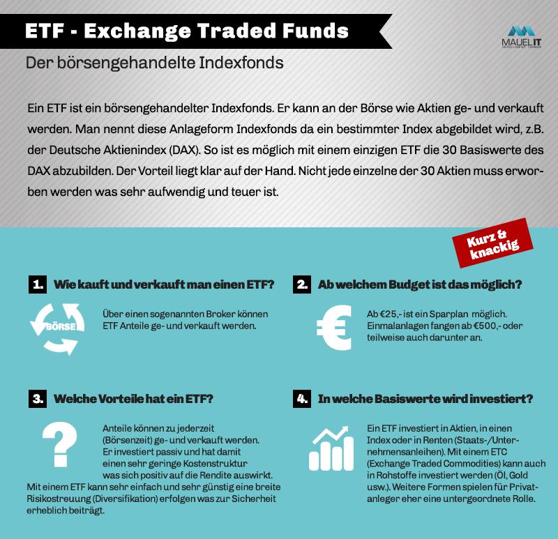 Investor ETF